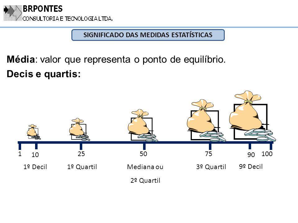 RELATÓRIOS COMPARATIVOS Cada empresa é comparada com o mercado (excluídos os dados da empresa comparada).