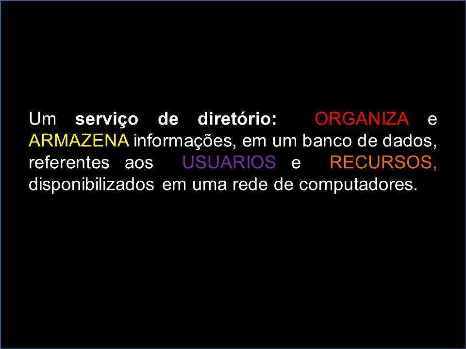 Um serviço de diretório: ORGANIZA e ARMAZENA informações, em um banco de dados, referentes aos USUARIOS e RECURSOS, disponibilizados em uma rede de co