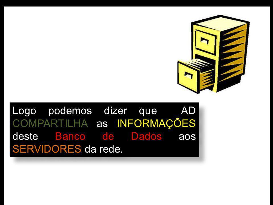Logo podemos dizer que AD COMPARTILHA as INFORMAÇÕES deste Banco de Dados aos SERVIDORES da rede.