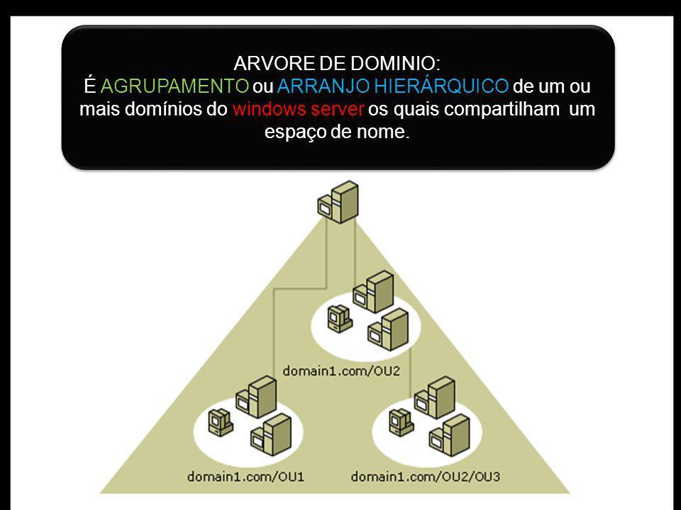 ARVORE DE DOMINIO: É AGRUPAMENTO ou ARRANJO HIERÁRQUICO de um ou mais domínios do windows server os quais compartilham um espaço de nome. ARVORE DE DO