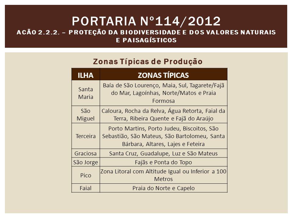 Zonas Típicas de Produção PORTARIA Nº114/2012 ACÃO 2.2.2.