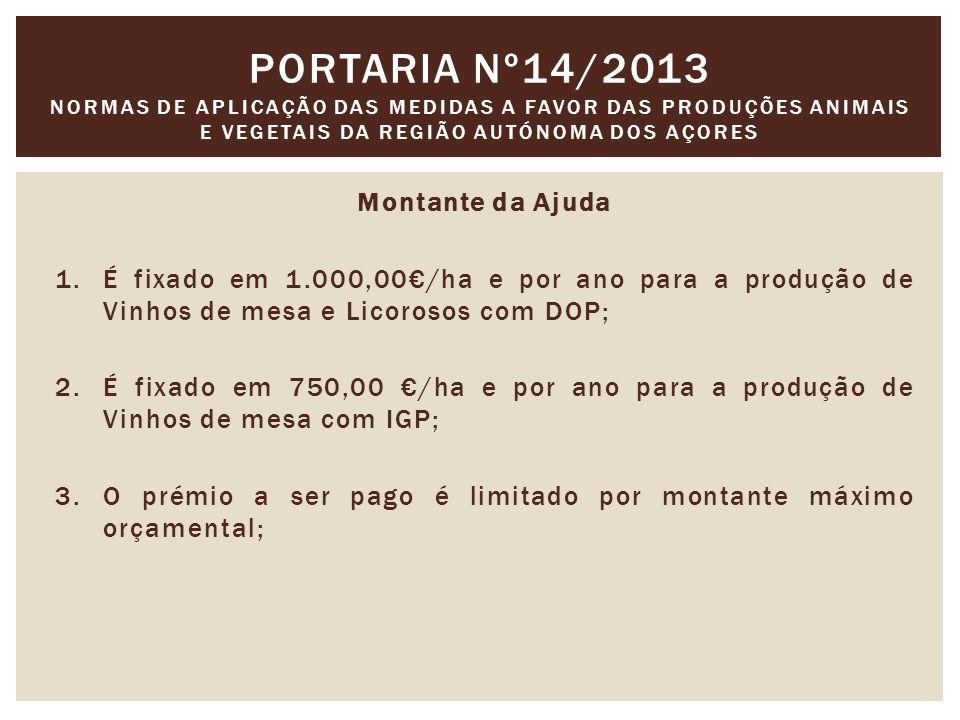Montante da Ajuda 1.É fixado em 1.000,00€/ha e por ano para a produção de Vinhos de mesa e Licorosos com DOP; 2.É fixado em 750,00 €/ha e por ano para a produção de Vinhos de mesa com IGP; 3.O prémio a ser pago é limitado por montante máximo orçamental; PORTARIA Nº14/2013 NORMAS DE APLICAÇÃO DAS MEDIDAS A FAVOR DAS PRODUÇÕES ANIMAIS E VEGETAIS DA REGIÃO AUTÓNOMA DOS AÇORES