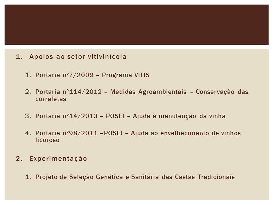 1.Apoios ao setor vitivinícola 1.Portaria nº7/2009 – Programa VITIS 2.Portaria nº114/2012 – Medidas Agroambientais – Conservação das curraletas 3.Portaria nº14/2013 – POSEI – Ajuda à manutenção da vinha 4.Portaria nº98/2011 –POSEI – Ajuda ao envelhecimento de vinhos licoroso 2.Experimentação 1.Projeto de Seleção Genética e Sanitária das Castas Tradicionais