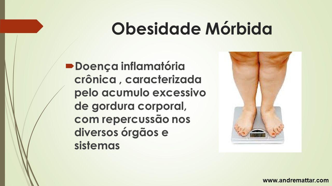Obesidade Mórbida  Doença inflamatória crônica, caracterizada pelo acumulo excessivo de gordura corporal, com repercussão nos diversos órgãos e siste