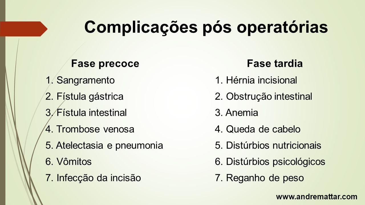 Complicações pós operatórias Fase precoce 1. Sangramento 2. Fístula gástrica 3. Fístula intestinal 4. Trombose venosa 5. Atelectasia e pneumonia 6. Vô