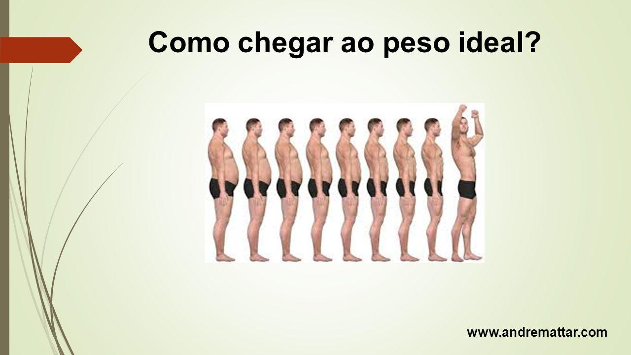 Como chegar ao peso ideal? www.andremattar.com