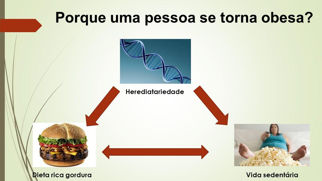 Controle com a nutricionista 1.DE TRINTA EM TRINTA DIAS - ATÉ O TERCEIRO MÊS 2.