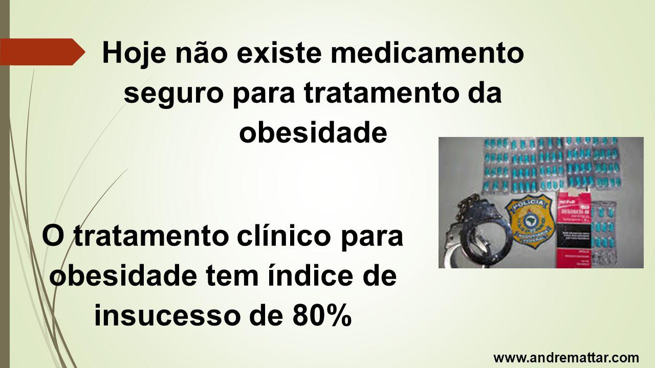 O tratamento clínico para obesidade tem índice de insucesso de 80% Hoje não existe medicamento seguro para tratamento da obesidade www.andremattar.com