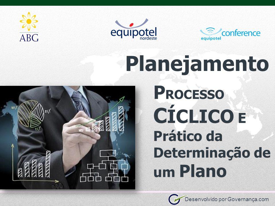 Desenvolvido por Governança.com Planejamento P ROCESSO C ÍCLICO E Prático da Determinação de um Plano PERCEBER A REALIDADE AVALIAR OS CAMINHOS REFEREN