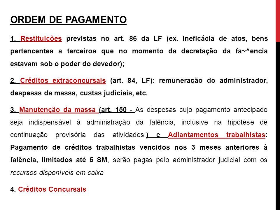 ORDEM DE PAGAMENTO 1. Restituições previstas no art. 86 da LF (ex. ineficácia de atos, bens pertencentes a terceiros que no momento da decretação da f