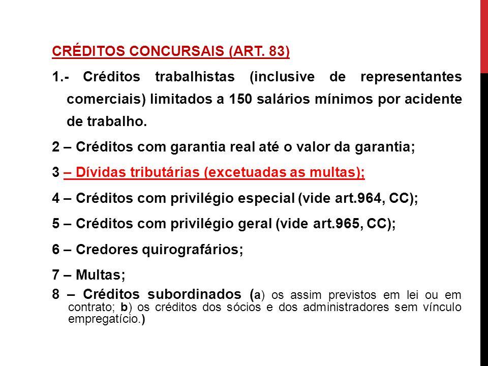 CRÉDITOS CONCURSAIS (ART. 83) 1.- Créditos trabalhistas (inclusive de representantes comerciais) limitados a 150 salários mínimos por acidente de trab