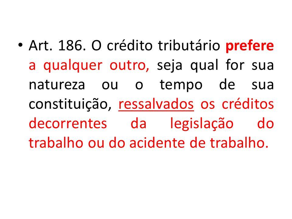 Art. 186. O crédito tributário prefere a qualquer outro, seja qual for sua natureza ou o tempo de sua constituição, ressalvados os créditos decorrente