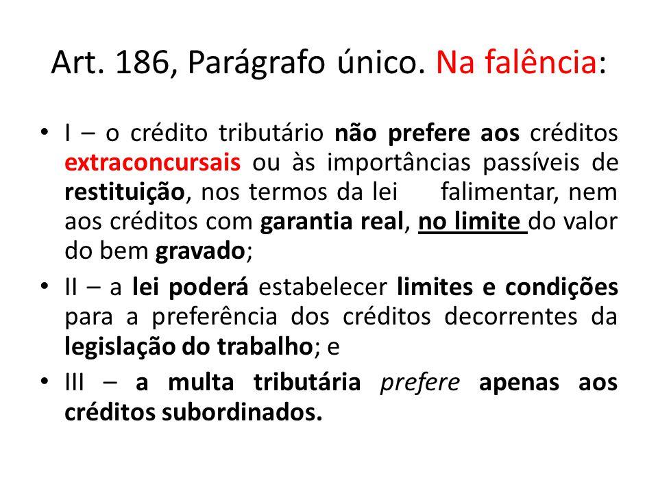 Art. 186, Parágrafo único. Na falência: I – o crédito tributário não prefere aos créditos extraconcursais ou às importâncias passíveis de restituição,