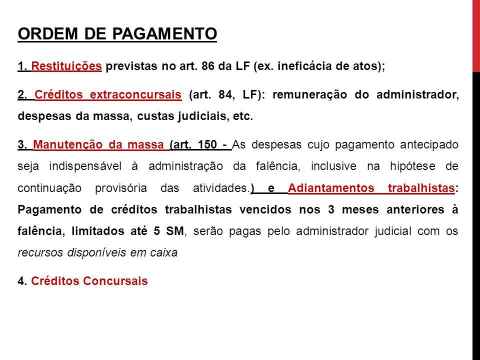 ORDEM DE PAGAMENTO 1. Restituições previstas no art. 86 da LF (ex. ineficácia de atos); 2. Créditos extraconcursais (art. 84, LF): remuneração do admi