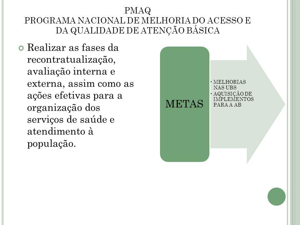 PMAQ PROGRAMA NACIONAL DE MELHORIA DO ACESSO E DA QUALIDADE DE ATENÇÃO BÁSICA Realizar as fases da recontratualização, avaliação interna e externa, as