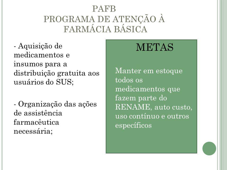 PAFB PROGRAMA DE ATENÇÃO À FARMÁCIA BÁSICA - Aquisição de medicamentos e insumos para a distribuição gratuita aos usuários do SUS; - Organização das a