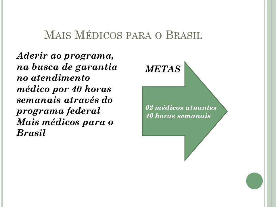 M AIS M ÉDICOS PARA O B RASIL Aderir ao programa, na busca de garantia no atendimento médico por 40 horas semanais através do programa federal Mais mé