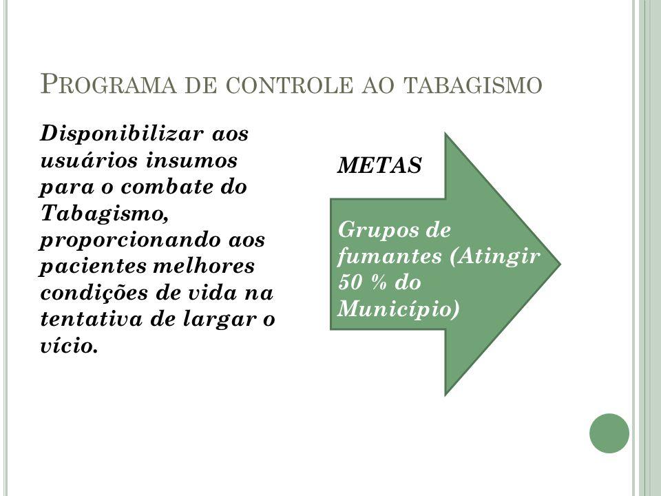 P ROGRAMA DE CONTROLE AO TABAGISMO Disponibilizar aos usuários insumos para o combate do Tabagismo, proporcionando aos pacientes melhores condições de