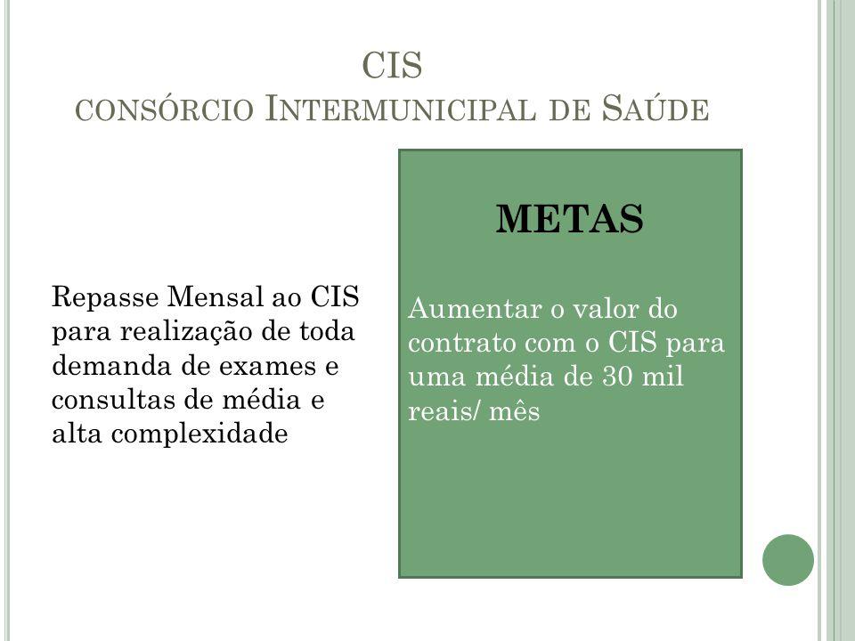 CIS CONSÓRCIO I NTERMUNICIPAL DE S AÚDE Repasse Mensal ao CIS para realização de toda demanda de exames e consultas de média e alta complexidade METAS