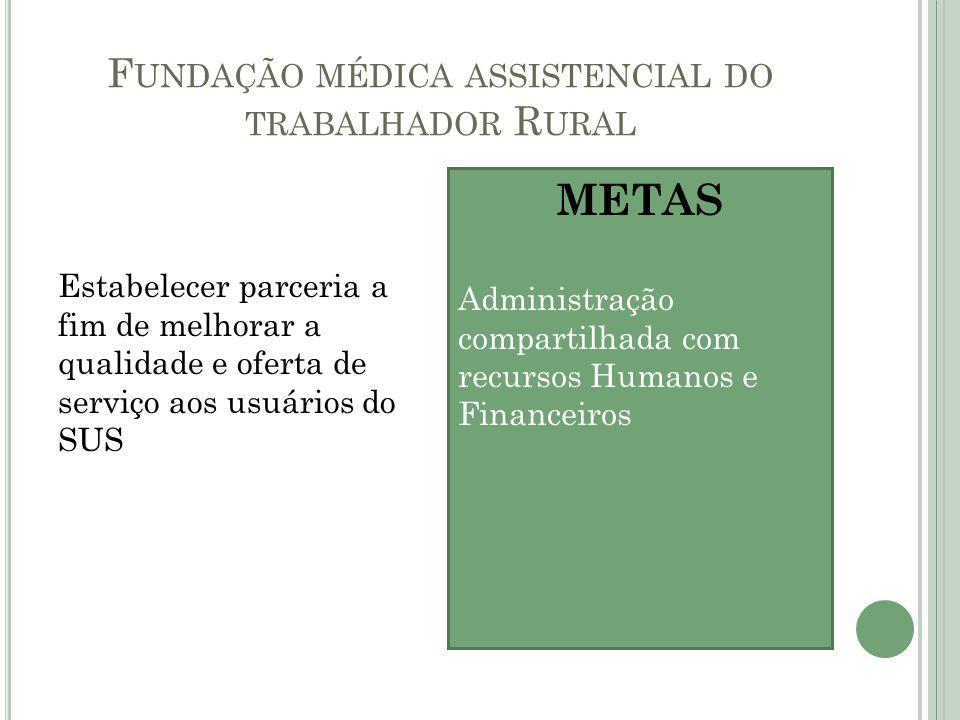 F UNDAÇÃO MÉDICA ASSISTENCIAL DO TRABALHADOR R URAL Estabelecer parceria a fim de melhorar a qualidade e oferta de serviço aos usuários do SUS METAS A