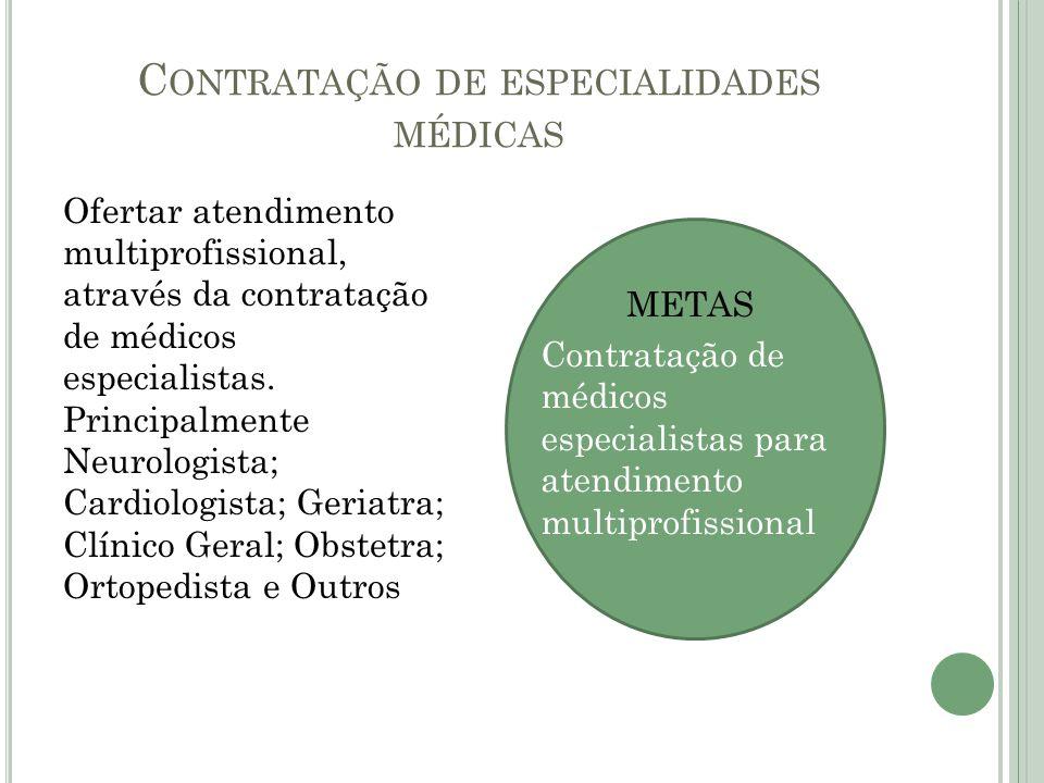 C ONTRATAÇÃO DE ESPECIALIDADES MÉDICAS Ofertar atendimento multiprofissional, através da contratação de médicos especialistas. Principalmente Neurolog