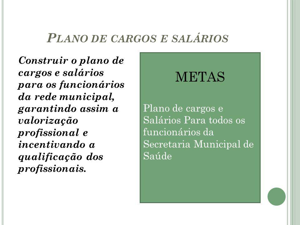 P LANO DE CARGOS E SALÁRIOS Construir o plano de cargos e salários para os funcionários da rede municipal, garantindo assim a valorização profissional