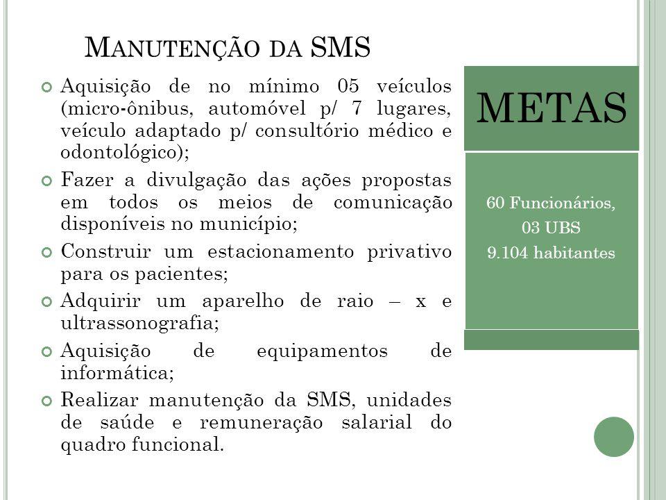 M ANUTENÇÃO DA SMS Aquisição de no mínimo 05 veículos (micro-ônibus, automóvel p/ 7 lugares, veículo adaptado p/ consultório médico e odontológico); F
