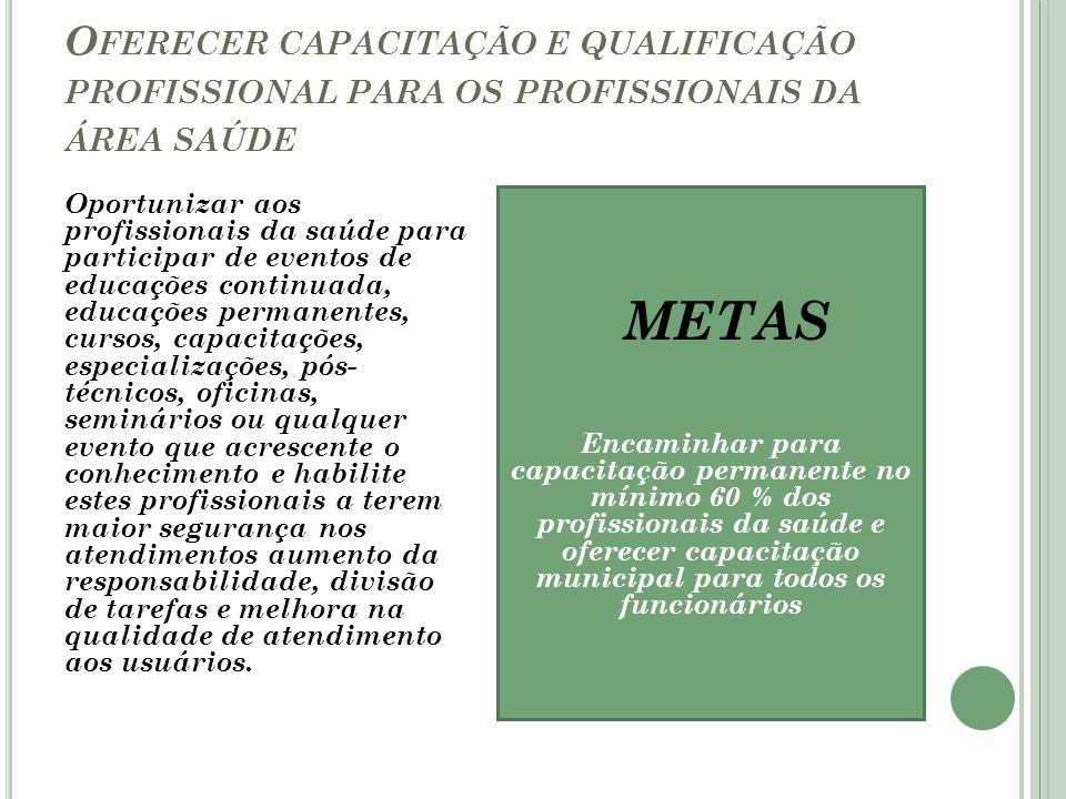 O FERECER CAPACITAÇÃO E QUALIFICAÇÃO PROFISSIONAL PARA OS PROFISSIONAIS DA ÁREA SAÚDE Oportunizar aos profissionais da saúde para participar de evento
