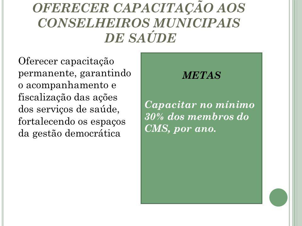 OFERECER CAPACITAÇÃO AOS CONSELHEIROS MUNICIPAIS DE SAÚDE Oferecer capacitação permanente, garantindo o acompanhamento e fiscalização das ações dos se