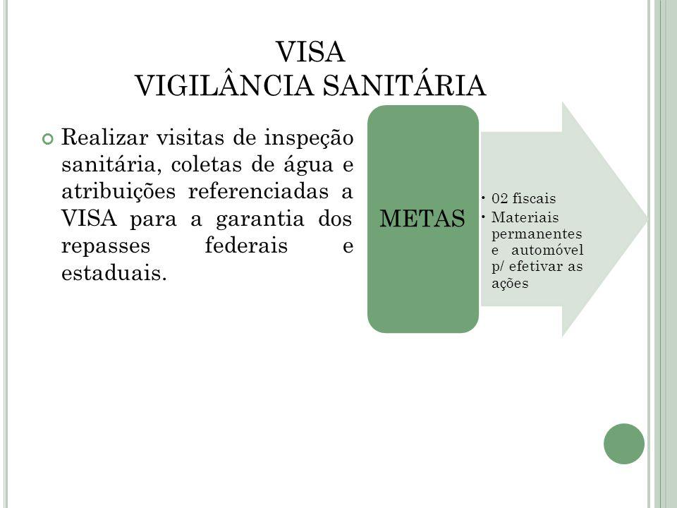VISA VIGILÂNCIA SANITÁRIA Realizar visitas de inspeção sanitária, coletas de água e atribuições referenciadas a VISA para a garantia dos repasses fede