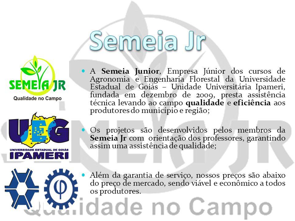 A Semeia Junior, Empresa Júnior dos cursos de Agronomia e Engenharia Florestal da Universidade Estadual de Goiás – Unidade Universitária Ipameri, fund
