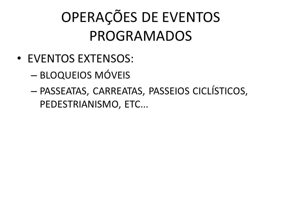 OPERAÇÕES DE EVENTOS PROGRAMADOS EVENTOS EXTENSOS: – BLOQUEIOS MÓVEIS – PASSEATAS, CARREATAS, PASSEIOS CICLÍSTICOS, PEDESTRIANISMO, ETC...