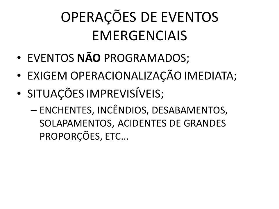 OPERAÇÕES DE EVENTOS EMERGENCIAIS EVENTOS NÃO PROGRAMADOS; EXIGEM OPERACIONALIZAÇÃO IMEDIATA; SITUAÇÕES IMPREVISÍVEIS; – ENCHENTES, INCÊNDIOS, DESABAMENTOS, SOLAPAMENTOS, ACIDENTES DE GRANDES PROPORÇÕES, ETC...
