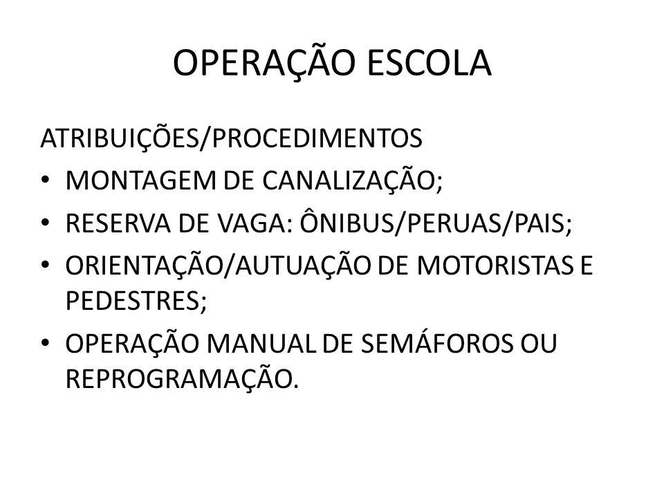OPERAÇÃO ESCOLA ATRIBUIÇÕES/PROCEDIMENTOS MONTAGEM DE CANALIZAÇÃO; RESERVA DE VAGA: ÔNIBUS/PERUAS/PAIS; ORIENTAÇÃO/AUTUAÇÃO DE MOTORISTAS E PEDESTRES; OPERAÇÃO MANUAL DE SEMÁFOROS OU REPROGRAMAÇÃO.