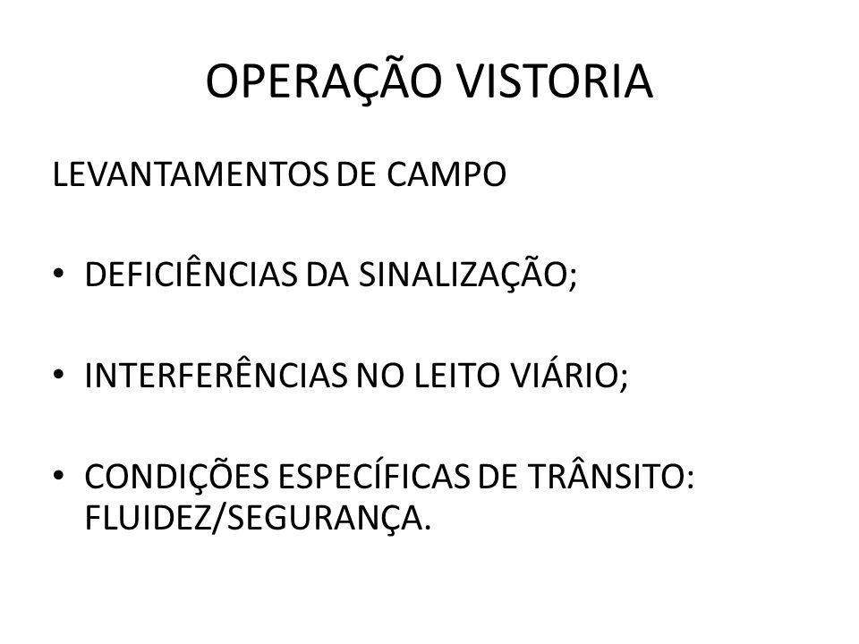OPERAÇÃO VISTORIA LEVANTAMENTOS DE CAMPO DEFICIÊNCIAS DA SINALIZAÇÃO; INTERFERÊNCIAS NO LEITO VIÁRIO; CONDIÇÕES ESPECÍFICAS DE TRÂNSITO: FLUIDEZ/SEGURANÇA.