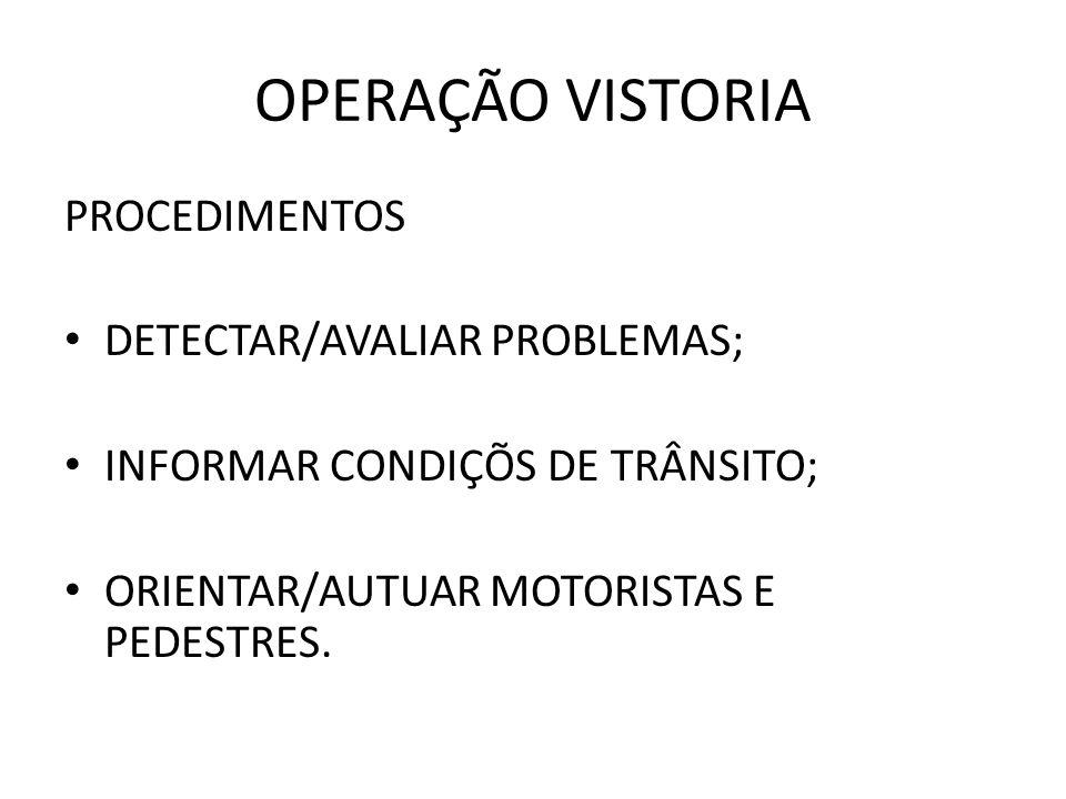 OPERAÇÃO VISTORIA PROCEDIMENTOS DETECTAR/AVALIAR PROBLEMAS; INFORMAR CONDIÇÕS DE TRÂNSITO; ORIENTAR/AUTUAR MOTORISTAS E PEDESTRES.