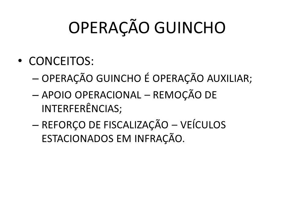 OPERAÇÃO GUINCHO CONCEITOS: – OPERAÇÃO GUINCHO É OPERAÇÃO AUXILIAR; – APOIO OPERACIONAL – REMOÇÃO DE INTERFERÊNCIAS; – REFORÇO DE FISCALIZAÇÃO – VEÍCU
