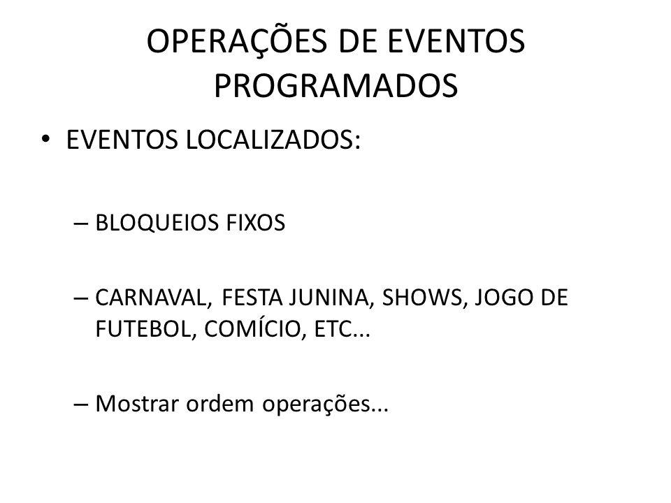 OPERAÇÕES DE EVENTOS PROGRAMADOS EVENTOS LOCALIZADOS: – BLOQUEIOS FIXOS – CARNAVAL, FESTA JUNINA, SHOWS, JOGO DE FUTEBOL, COMÍCIO, ETC...