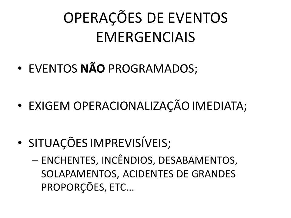 OPERAÇÕES DE EVENTOS EMERGENCIAIS EVENTOS NÃO PROGRAMADOS; EXIGEM OPERACIONALIZAÇÃO IMEDIATA; SITUAÇÕES IMPREVISÍVEIS; – ENCHENTES, INCÊNDIOS, DESABAM