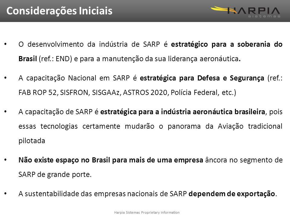 Harpia Sistemas Proprietary Information Desafios Desenvolvimento do Setor Regulação Base Industrial Políticas Setoriais Desafios