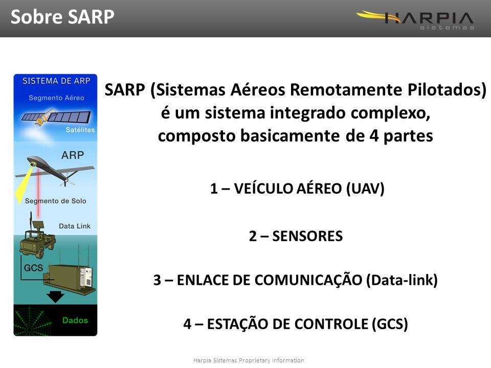 Harpia Sistemas Proprietary Information SARP (Sistemas Aéreos Remotamente Pilotados) é um sistema integrado complexo, composto basicamente de 4 partes 1 – VEÍCULO AÉREO (UAV) 2 – SENSORES 3 – ENLACE DE COMUNICAÇÃO (Data-link) 4 – ESTAÇÃO DE CONTROLE (GCS) Sobre SARP