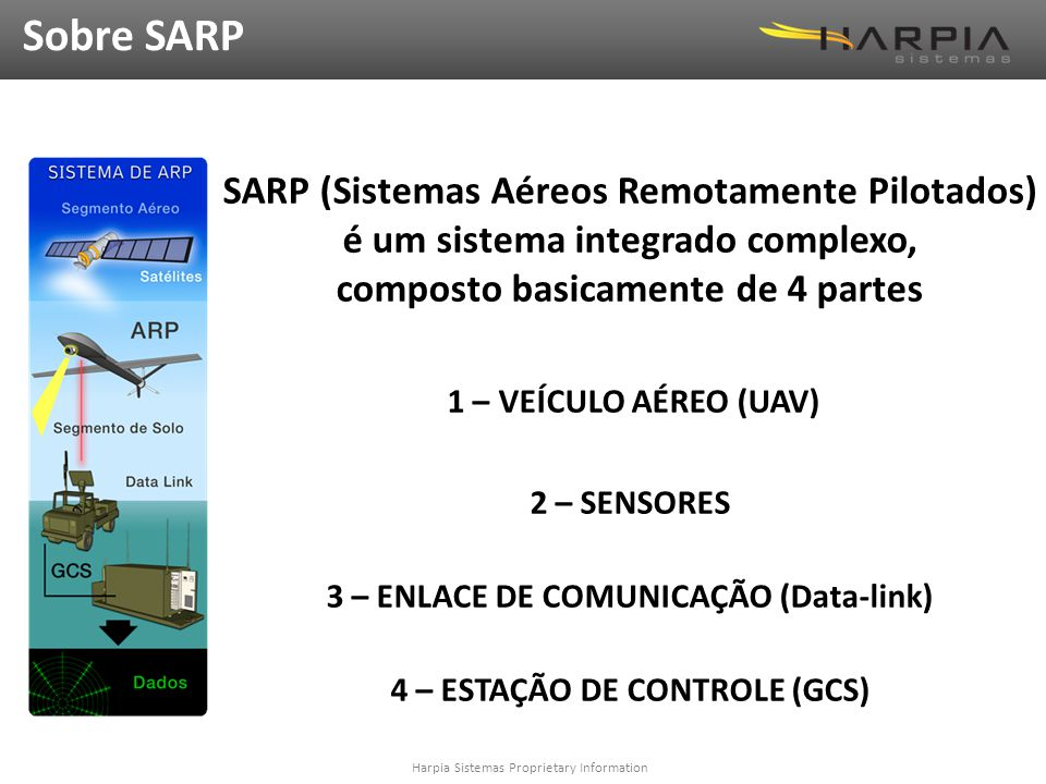 Harpia Sistemas Proprietary Information 5 Categorias de SARPs