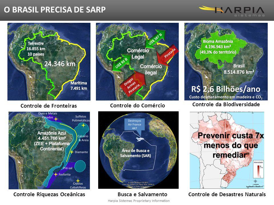 Harpia Sistemas Proprietary Information Desenvolvimento do SARP Nacional 10 2005201020092011 2013 Desenvolvimento SARP Nacional 2012 Legado ARP Falcão AVIBRAS Criação Harpia (Embraer + AEL Sistemas) Entrada no Capital da Harpia Legado Acauã (Desenv.