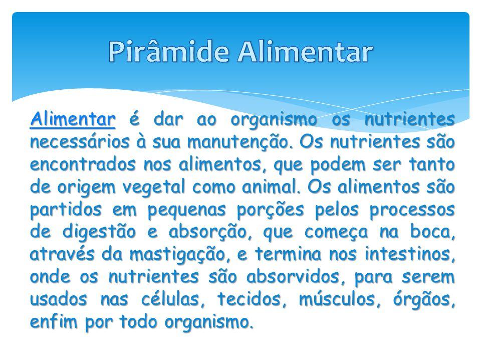 AlimentarAlimentar é dar ao organismo os nutrientes necessários à sua manutenção. Os nutrientes são encontrados nos alimentos, que podem ser tanto de