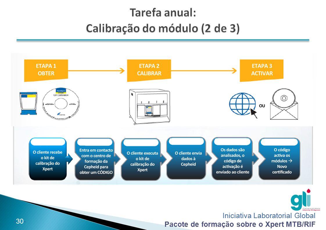 Iniciativa Laboratorial Global Pacote de formação sobre o Xpert MTB/RIF -30-