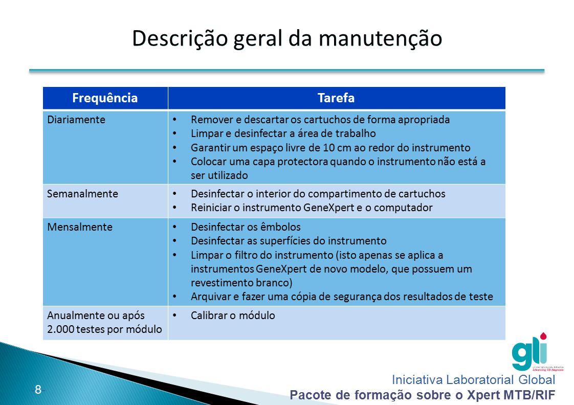 Iniciativa Laboratorial Global Pacote de formação sobre o Xpert MTB/RIF -9--9- Materiais necessários para manutenção  Solução de hipoclorito de sódio (lixívia com 0,72% de cloro activo; utilizar dentro de 1 dia após a preparação)  Solução com 70% de etanol ou álcool isopropílico (ou equivalente)  Panos, lenços, cotonetes de algodão ou de PET (politereftalato de etileno)  Luvas descartáveis  Água limpa e sabão (para lavar os filtros)  Filtros de substituição para a ventoinha (disponíveis na Cepheid)