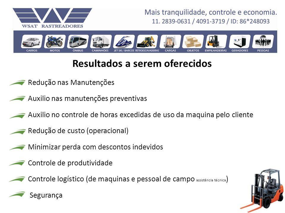Redução nas Manutenções Auxilio nas manutenções preventivas Auxilio no controle de horas excedidas de uso da maquina pelo cliente Redução de custo (op