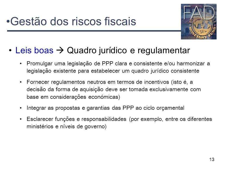 13 Gestão dos riscos fiscais Leis boas  Quadro jurídico e regulamentar Promulgar uma legislação de PPP clara e consistente e/ou harmonizar a legislaç