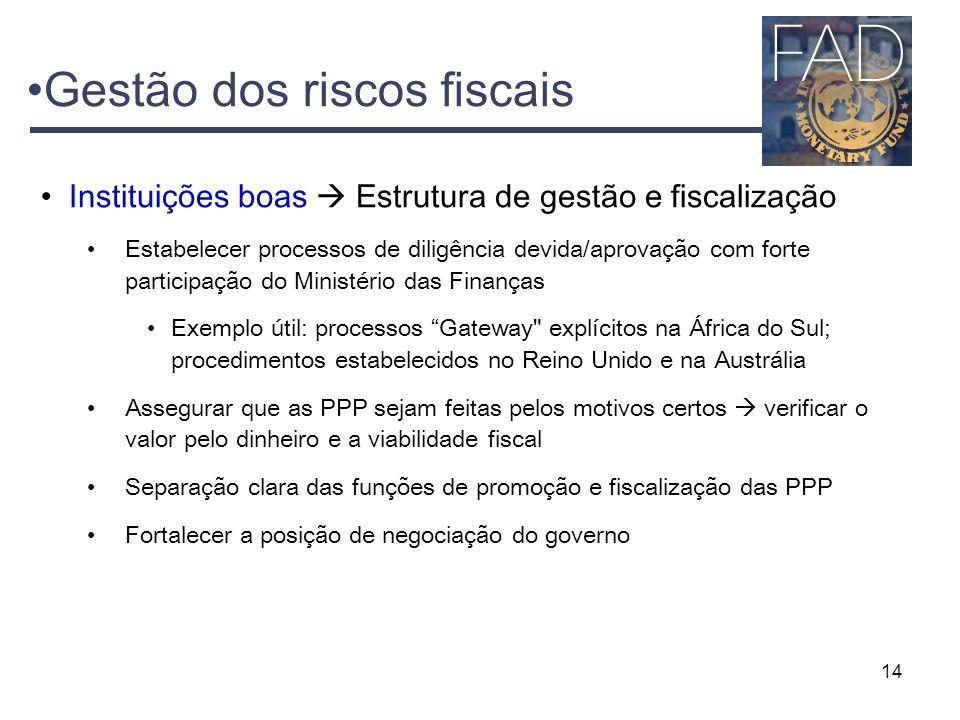 14 Gestão dos riscos fiscais Instituições boas  Estrutura de gestão e fiscalização Estabelecer processos de diligência devida/aprovação com forte par