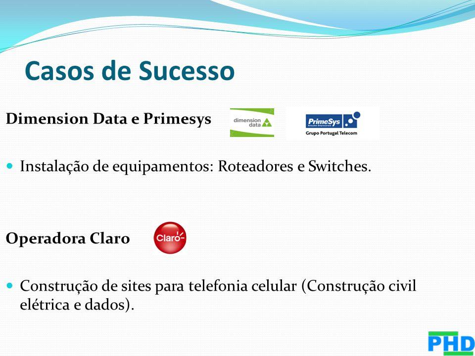 Dimension Data e Primesys Instalação de equipamentos: Roteadores e Switches. Operadora Claro Construção de sites para telefonia celular (Construção ci